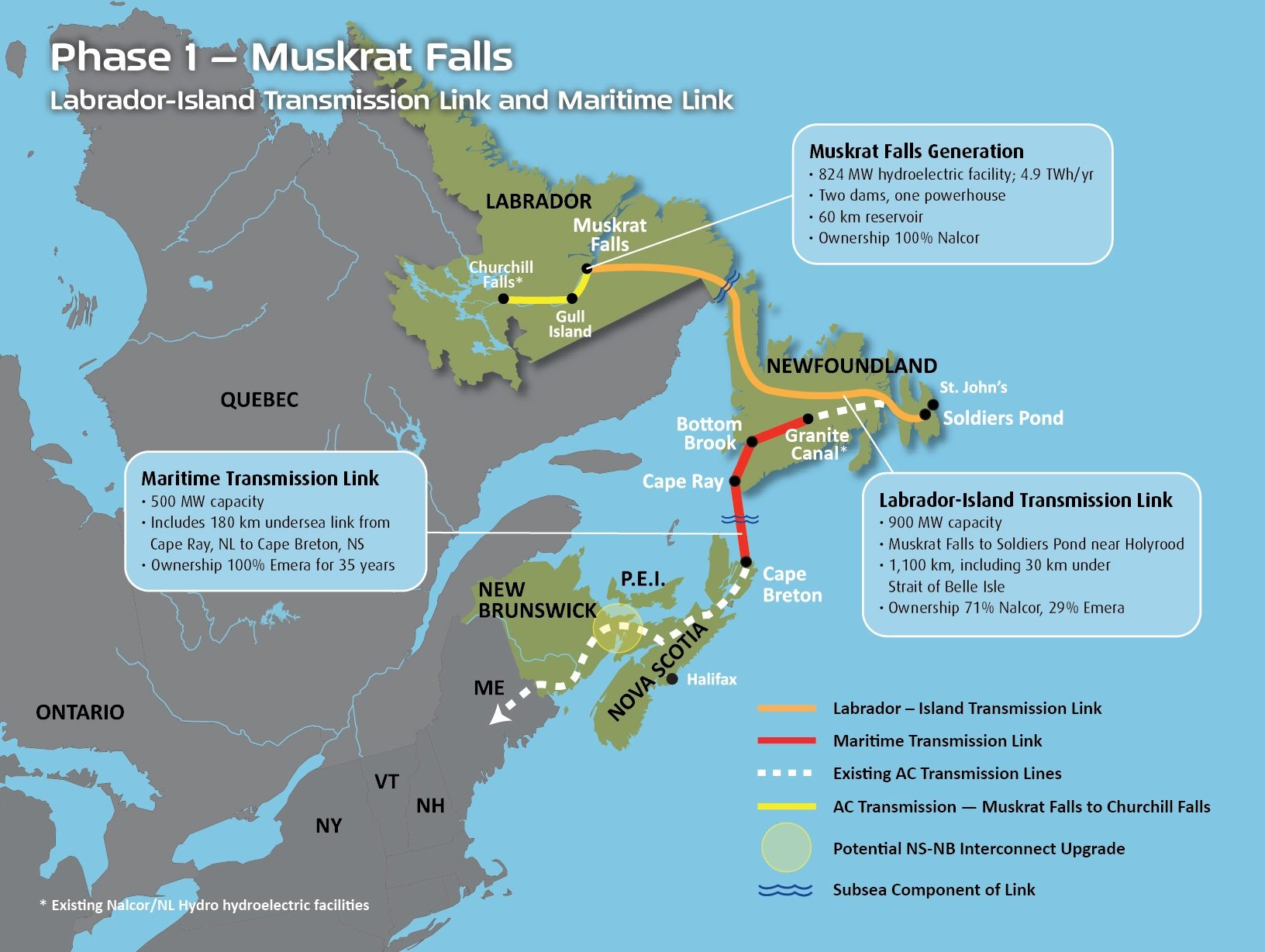 Project Overview Nalcor Energy Lower Churchill Project